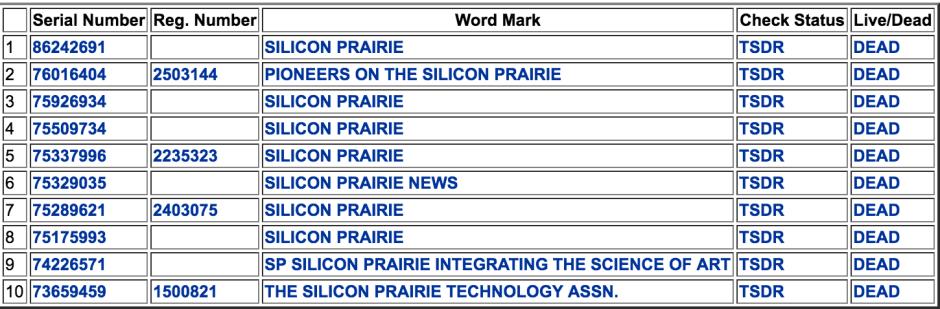 Silicon Prairie Trademark Filings